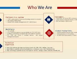 Nro 16 kilpailuun Beautifying PowerPoint Slide with Graphics and Visuals käyttäjältä Masud625602