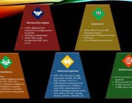Nro 26 kilpailuun Beautifying PowerPoint Slide with Graphics and Visuals käyttäjältä dawnbadore