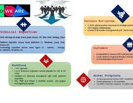 Nro 30 kilpailuun Beautifying PowerPoint Slide with Graphics and Visuals käyttäjältä Fathinsulyana