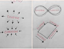 """Nro 1 kilpailuun """"doodle style"""" illustrations for my PowerPoint presentation käyttäjältä rizia369"""