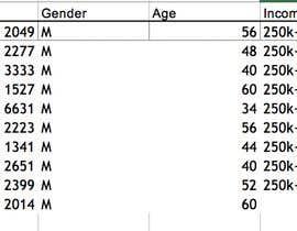 #19 para Find social profiles of 10 individuals por adamgerd