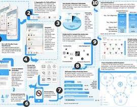#13 для Cool New Presentation Design Layout от nihalhassan93