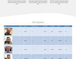 #31 for Build me a website af rajbevin