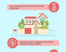 #22 untuk Infographic redesign for 10 projects oleh Slimshafin