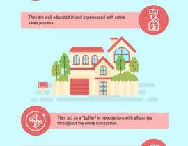 Nro 22 kilpailuun Infographic redesign for 10 projects käyttäjältä Slimshafin