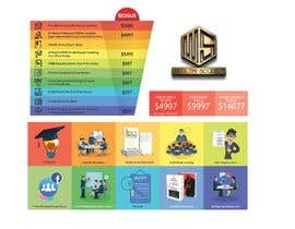 Číslo 24 pro uživatele I need a Funnel Image/graphic for each bonus product offered in my Wealth Score Course.. od uživatele NaheanChowdhury