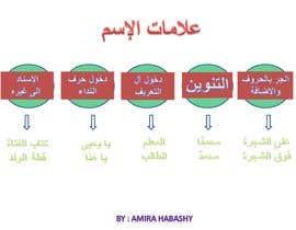 Nro 11 kilpailuun Arabic presentation käyttäjältä amirahabashy75