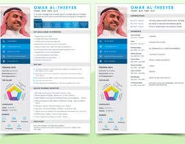 #20 for design a professional infogrpahic CV by mindlogicsmdu