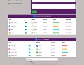 #21 for Design website using Bootstrap and jstree by jahangir505
