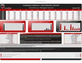 Nro 11 kilpailuun 1 Page Performance Table käyttäjältä anibaf11