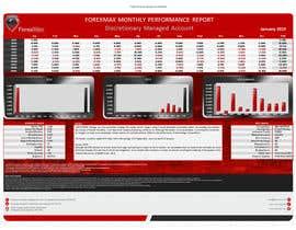 Nro 44 kilpailuun 1 Page Performance Table käyttäjältä anibaf11