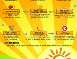 #24 untuk Design a poster - Benefits of Sun for Natural Health oleh designersumitra