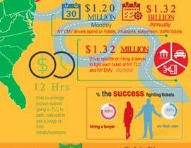 nº 8 pour Design Infographic par jborgesbarboza