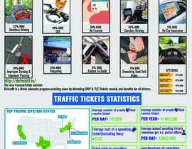 nº 2 pour Design Infographic par miNADIM