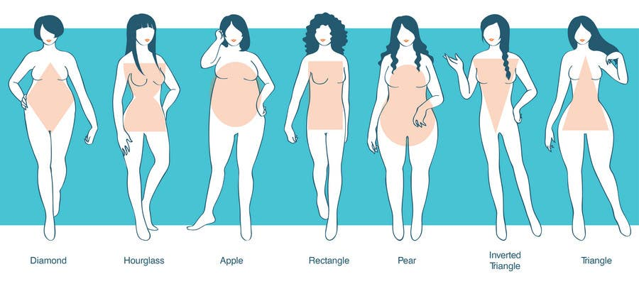Penyertaan Peraduan #53 untuk Illustration Design for female body shapes/ types