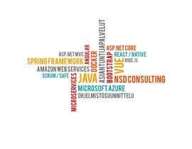 #15 для Design a new word cloud от RockWebService