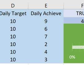#15 para Create a Compelling Scorecard for tracking activities in Excel por rrubai