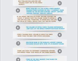 #15 for Forex Market Size Stats Infographic af DeasignerRabbi