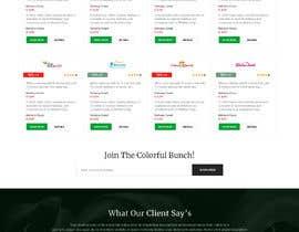 #22 untuk Design & create a Wordpress Website oleh saidesigner87