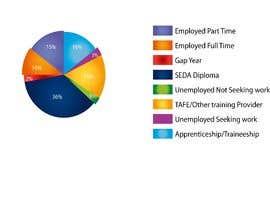 #8 za Design a Graph Chart od ashswa