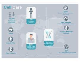 #10 za Design us an amazing infograph! od PlutusEnt