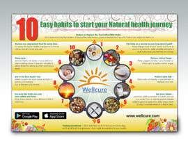 #11 za Design a poster - 10 habits to follow for Natural Health od deepakshan