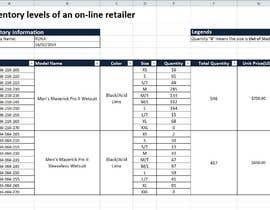 #35 for Tell me the inventory levels of an on-line retailer by Mehdi164