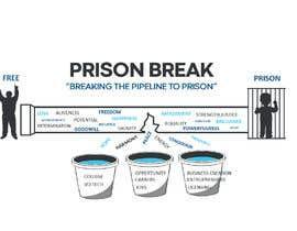nº 12 pour Prison Break Logo par satabdighosh