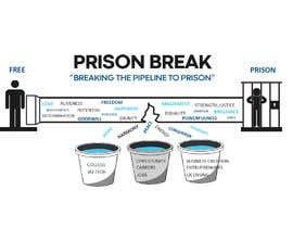 nº 11 pour Prison Break Logo par satabdighosh