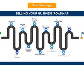 sayedroman99 tarafından Graphic Designer needed for a 'roadmap' graphic with 11 steps için no 69