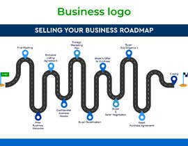 sayedroman99 tarafından Graphic Designer needed for a 'roadmap' graphic with 11 steps için no 79