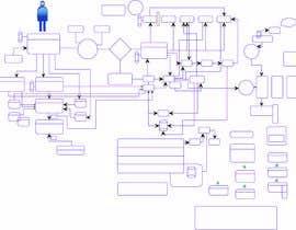 Nro 3 kilpailuun Enterprize Architecture Diagram käyttäjältä ixsaiful