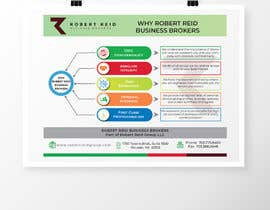 #5 for Design Infographic showing Why Robert Reid Business Brokers by mdamirhossain071