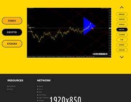 Nro 9 kilpailuun Great UI Needed käyttäjältä chintan215342