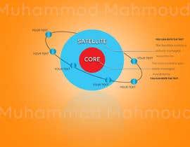 Nro 19 kilpailuun Draw me a diagram käyttäjältä MohamedMahmoudH