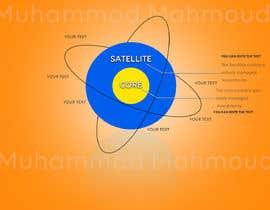 Nro 20 kilpailuun Draw me a diagram käyttäjältä MohamedMahmoudH