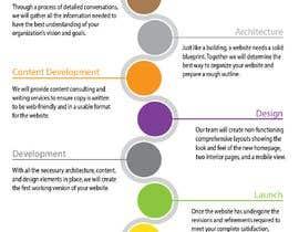 Nro 3 kilpailuun Infographic - Flow Chart käyttäjältä achrafboukili1