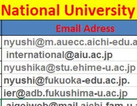 #26 for Need a list of schools in Japan af mhneshad39