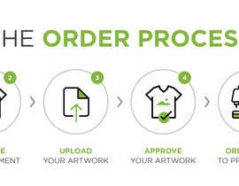 #7 para Design Order Process Banner for my Website por madartboard