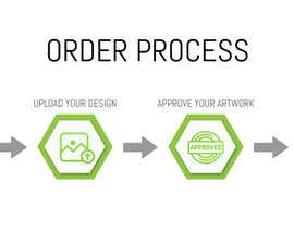 #6 para Design Order Process Banner for my Website por deepakbisht646