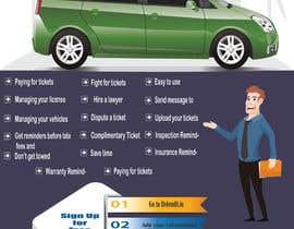 Nro 19 kilpailuun Create a infographic käyttäjältä Emanibrahim2