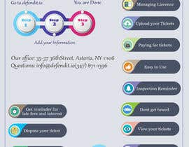 Nro 15 kilpailuun Create a infographic käyttäjältä Proshun01