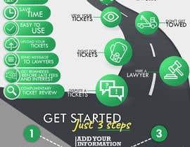 Nro 10 kilpailuun Create a infographic käyttäjältä LuisFernandez97