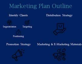 #2 for Start-Up Marketing Strategy For Marketing And Sales Agency by victoriasmendoza