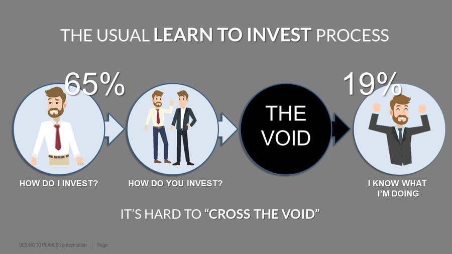 Konkurrenceindlæg #35 for Create a simple 2-part infographic that shows the normal investing process