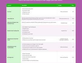 #26 for Professional HTML table design af mani1990dce