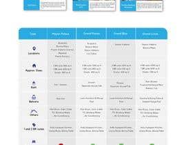 #23 for Web Page redesign af UxUiWebDevaloper