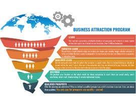 #16 para Sales Funnel Infographic por sudhalottos