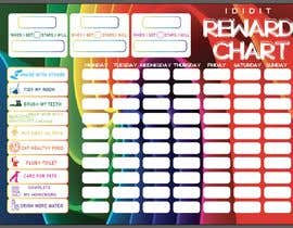 #1 for Design a kids reward chart in a3 size af yesimmst