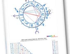 #5 , Astrology Report Re Design 来自 Davidbab